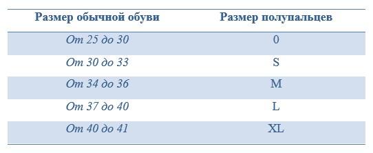 Таблица размеров получешек